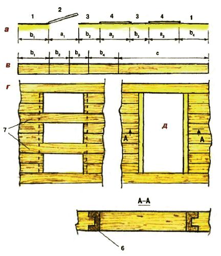 Укладка бруса в местах, где есть проемы в стене