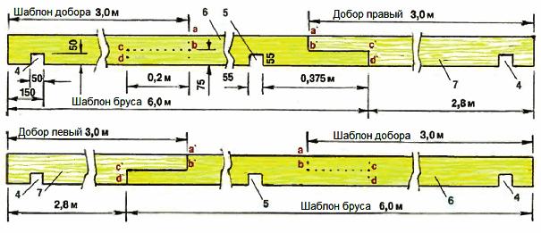 Шаблоны для разметки строительного бруса