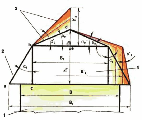 Геометрия ломанной крыши дома с мансардой