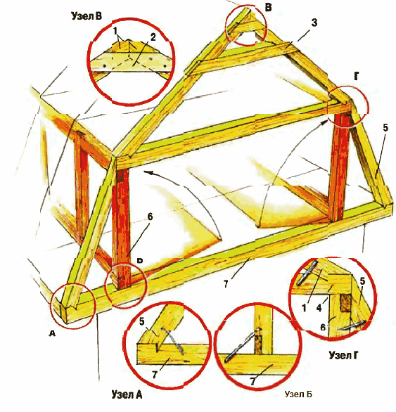 Каркас ломанной крыши дома с мансардой