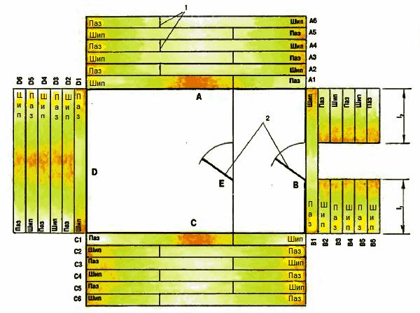 Схема разметки угловых стыков