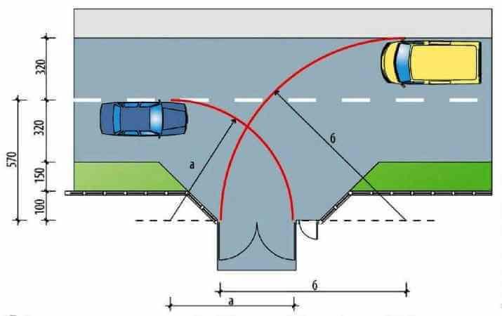 План мощения заезда с улицы на участок частного дома