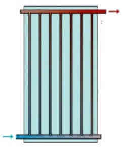 Панель солнечного водонагревателя с параллельным расположением труб