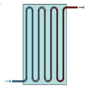 Панель солнечного водонагревателя с расположением труб змейкой
