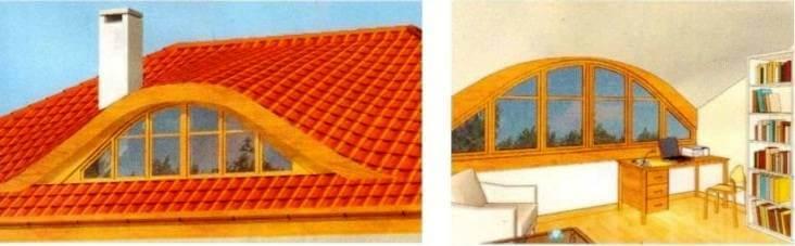 Люкарна бычий глаз с овальным окном в крыше мансарды