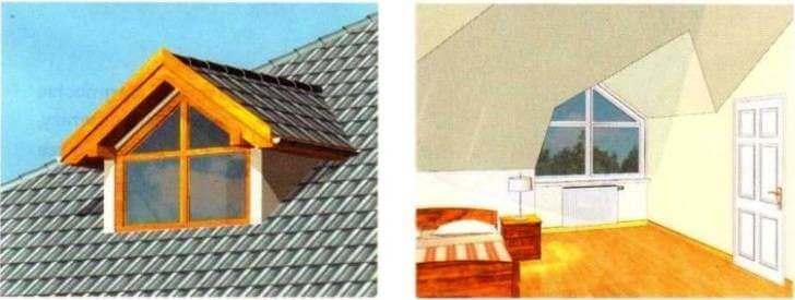 Окно - люкарна с низкими боковыми стенками в крыше мансарды