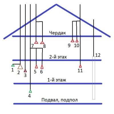 Схема объединения нескольких каналов вентиляции в один канал частного дома