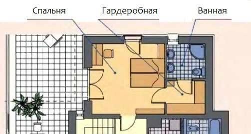 Планировка частного дома - спальня, гардеробная, ванная