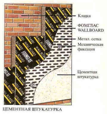 Утепление фасада теплоизоляционными плитами из пеностекла