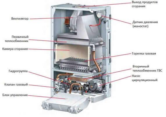 Protherm чистка теплообменников Кожухотрубный конденсатор WTK CF 1545 Чита