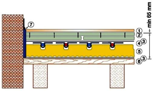 Сухой теплый пол без бетонной стяжки на плитах из пенополистирола, пенопласта