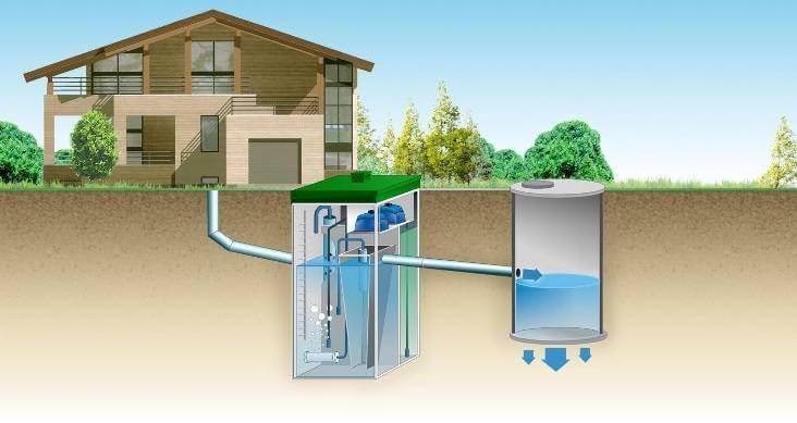 Септик автономной канализации Топас для частного дома