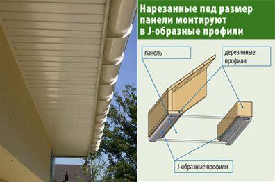 Карнизный свес крыши частного дома из сайдинга фото