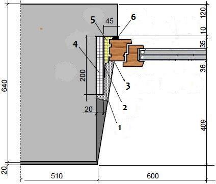 Как установить пластиковое окно в доме правильно, по ГОСТ
