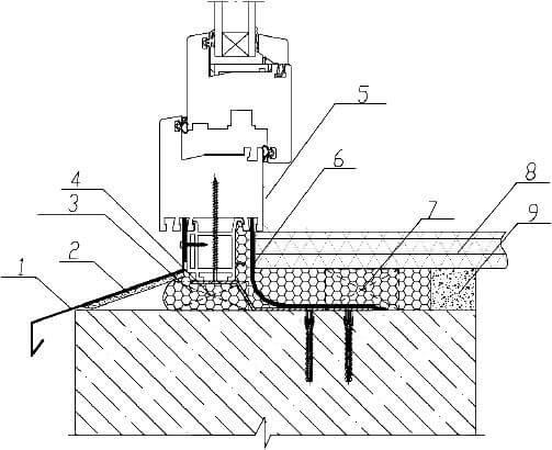 установка отлива и подоконника пластикового окна по ГОСТ