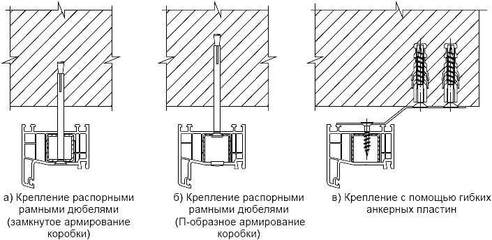 Схема крепления пластикового окна к стене