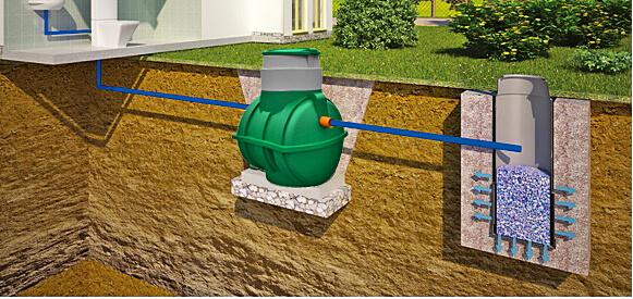 Автономная канализация частного дома с септиком и фильтрующим колодцем