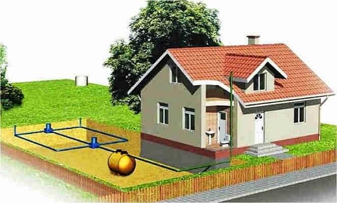 Канализация частного дома с фильтрующим грунтовым дренажем