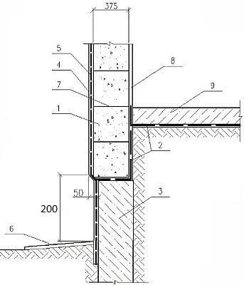 Узел сопряжения кладки газобетонных, газосиликатных блоков с фундаментом и полом по грунту