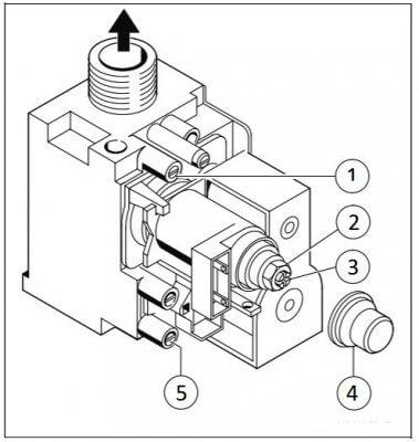 газовый клапан газового котла отопления