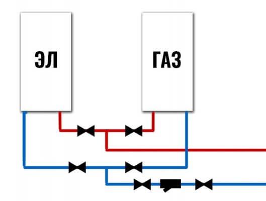Схема обвязки двух котлов системы отопления частного дома