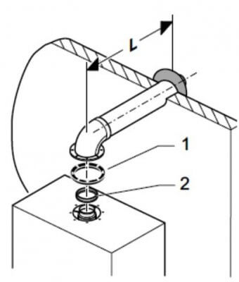 Дымоход газового котла с дросселирующей вставкой, диафрагмой, диффузором