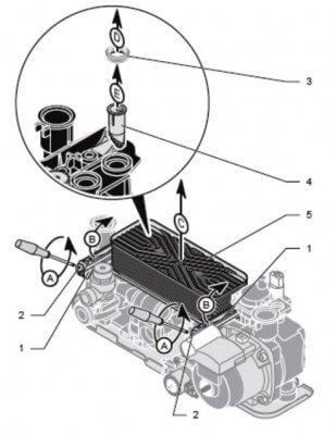 Теплообменник ГВС газового котла
