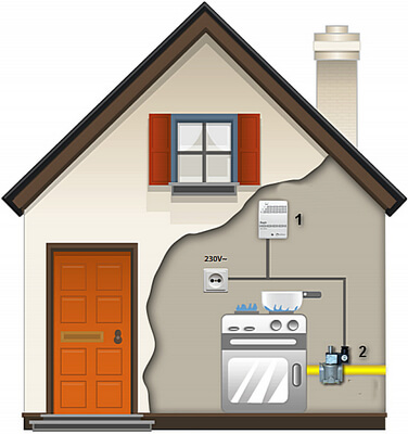 Сигнализатор загазованности - датчик утечки бытового газа в доме квартире