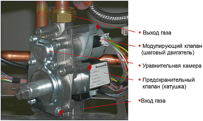 Газовый клапан Honeywel  газового двухконтурного котла Protherm Gepard (Panther)