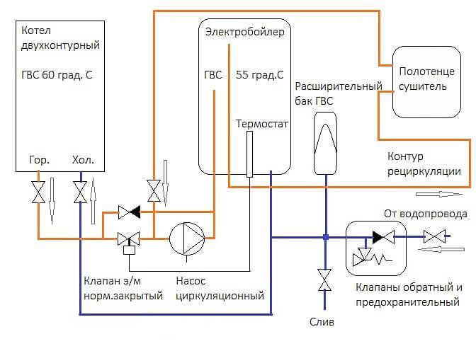 Схема рециркуляции ГВС с двухконтурным котлом и бойлером