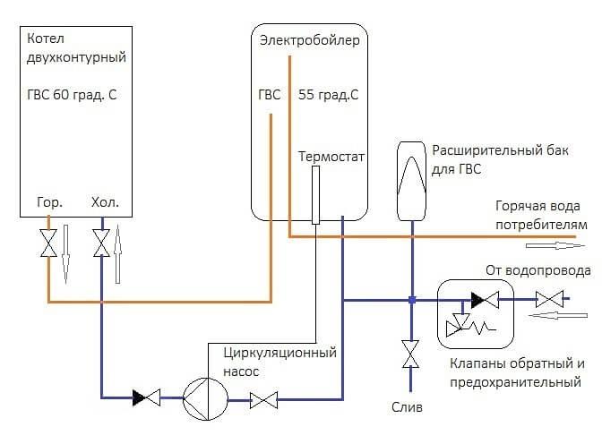 Схема подключения к двухконтурному газовому котлу электрического бойлера ГВС