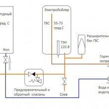 Подключение бойлера ГВС к двухконтурному газовому котлу или колонке