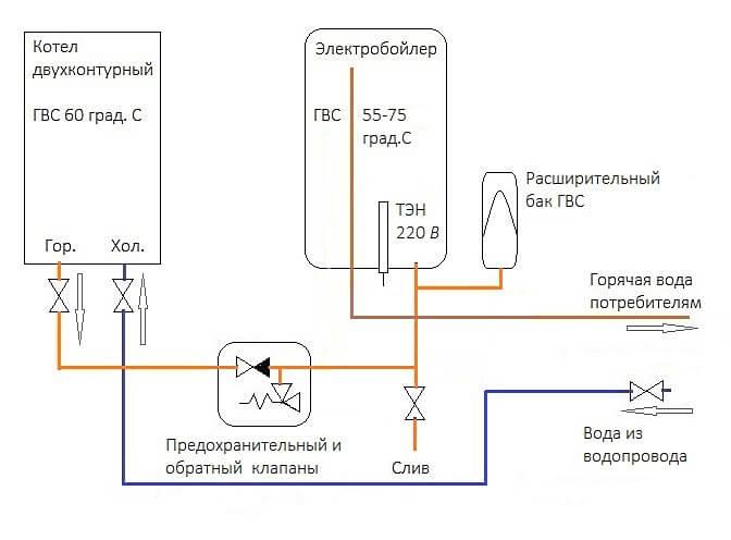 Подключение электрического бойлера как буферной емкости ГВС к двухконтурному газовому котлу