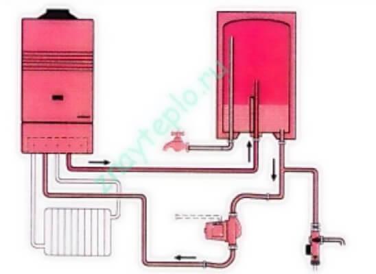 Двухконтурный газовый котел с накопительным электрическим бойлером горячего водоснабжения ГВС