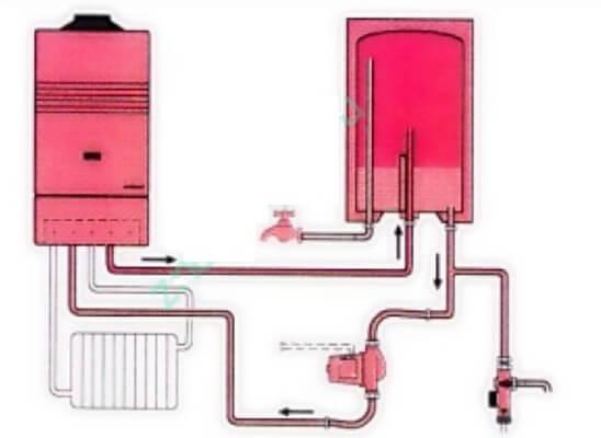 Схема подключения накопительного бойлера послойного нагрева к двухконтурному газовому котлу или колонке