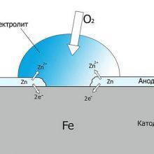 Магниевый или алюминиевый анод для водонагревателя