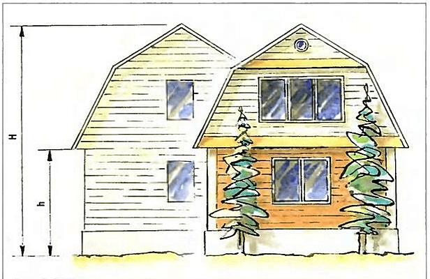 Ломанная крыша дома с мансардой
