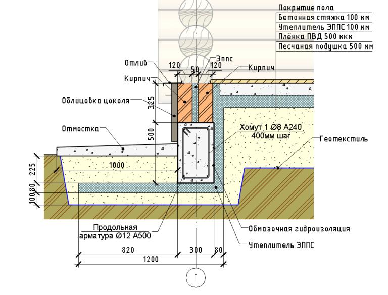 Правильный бетонный пол в деревянном или каркасном доме