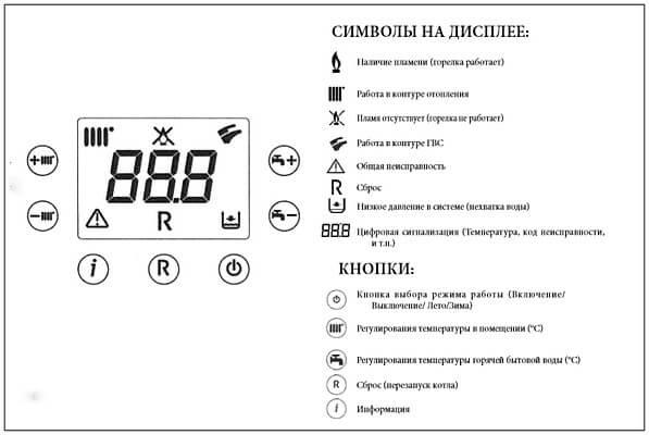Панель управления и символы на дисплее настенного газового котла Baxi