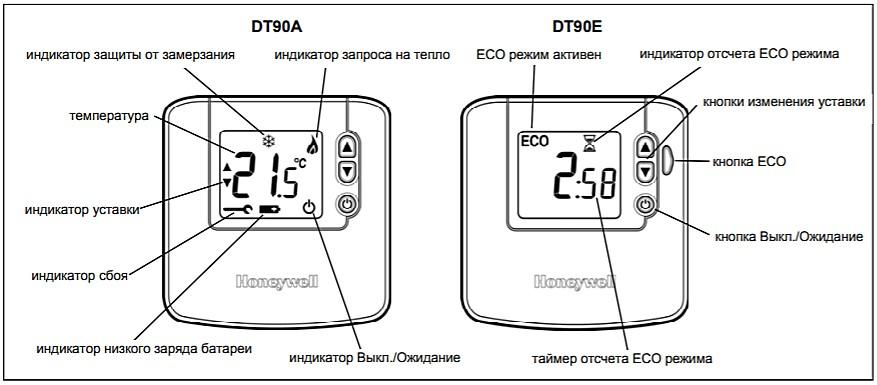 Комнатный термостат для отопительного газового котла кнопки управления