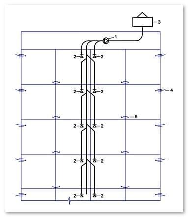 Схема механической принудительной вытяжной вентиляции многоквартирного дома