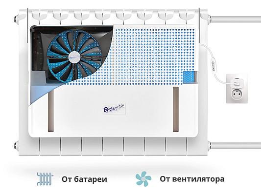 Увлажнитель воздуха на батарею с вентилятором